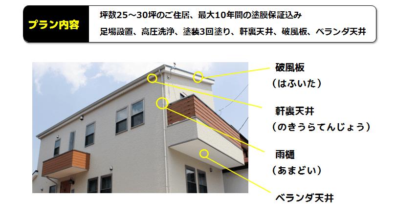 外壁屋・根塗装のコミコミ価格内容
